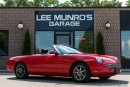 Used 2002 Ford Thunderbird TORCH RED for sale in Paris, ON