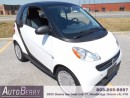 Used 2013 Smart fortwo Pure Package for sale in Woodbridge, ON