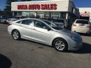 Used 2011 Hyundai Sonata SUNROOF AUX BLUETOOTH   PM PL PS PW SAFETY E for sale in Oakville, ON
