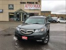 Used 2007 Acura MDX Elite Pkg, Navigation, Rear View Camera, DVD for sale in North York, ON