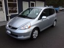 Used 2007 Honda Fit DX MANUAL for sale in Parksville, BC