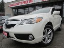 Used 2013 Acura RDX AWD-PREMIUM-PKG-CAMERA-LEATHER-SUNROOF for sale in Scarborough, ON