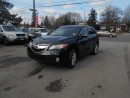 Used 2013 Acura RDX LEATHER , SUNROOF. for sale in Scarborough, ON