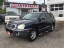 Used 2004 Hyundai Santa Fe Automatic/AWD/Leather/Roof/Fog Lights/Certified for sale in Scarborough, ON