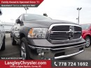 New 2017 Dodge Ram 1500 SLT for sale in Surrey, BC