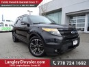 Used 2013 Ford Explorer SPORT for sale in Surrey, BC