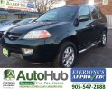 Used 2001 Acura MDX SOLD for sale in Hamilton, ON
