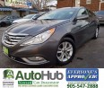 Used 2013 Hyundai Sonata GLS SUNROOF ALLOY for sale in Hamilton, ON