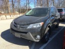Used 2015 Toyota RAV4 XLE ONLY 7900 KM'S for sale in Burlington, ON