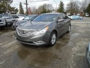 Used 2013 Hyundai Sonata SUNROOF for sale in Scarborough, ON