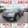 Used 2009 Toyota Venza V6-NAV/PANOSUNROOF/LEATHER/HEATSEAT for sale in Surrey, BC
