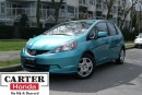 Used 2013 Honda Fit LX + ACCIDENTS FREE + ONE OWNER + CERTIFIED! for sale in Vancouver, BC