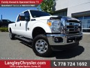 Used 2015 Ford F-350 XLT for sale in Surrey, BC