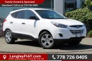Used 2015 Hyundai Tucson GL NO ACCIDENTS, B.C OWNED for sale in Surrey, BC