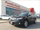 Used 2015 Acura RDX w/Technology Package for sale in Brampton, ON