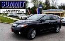 Used 2013 Acura RDX CAR-PROOF CLEAN | LEATHER | ROOF | CAMERA for sale in Richmond Hill, ON