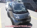 Used 2006 Smart FORTWO  2D COUPE for sale in Calgary, AB