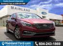 Used 2015 Hyundai Sonata SPORT for sale in Surrey, BC
