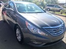 Used 2012 Hyundai Sonata GLS-All CREDIT APPROVED for sale in Scarborough, ON
