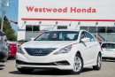 Used 2014 Hyundai Sonata GLS for sale in Port Moody, BC