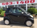 Used 2013 Smart fortwo Pure for sale in Port Dover, ON