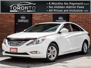Used 2012 Hyundai Sonata *SOLD*GLS+Sunroof+Power seats+Heated seats+No for sale in North York, ON