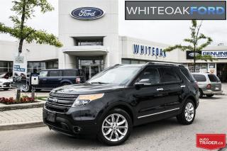 Used 2015 Ford Explorer Limited, LOADED  FORD CERTIFIED for sale in Mississauga, ON