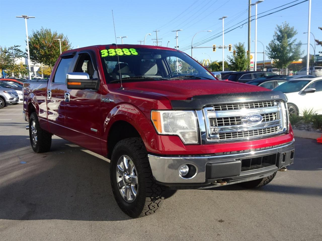 Red River Ford Used Cars
