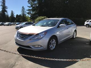 Used 2011 Hyundai Sonata GL, New Bodystyle, Alloys, Sunroof, Clean! for sale in Surrey, BC