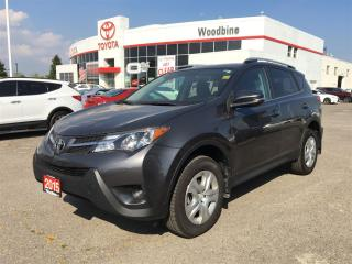 Used 2015 Toyota RAV4 LE FWD w/ Backup Camera, Heated Seats for sale in Etobicoke, ON