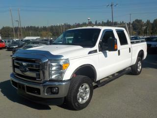 Used 2014 Ford F-250 Sd XLT Crew Cab Regular Box 4WD for sale in Burnaby, BC