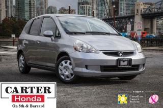 Used 2007 Honda Fit LX + SUPER COMMUTER + LOCAL + NO ACCIDENTS for sale in Vancouver, BC