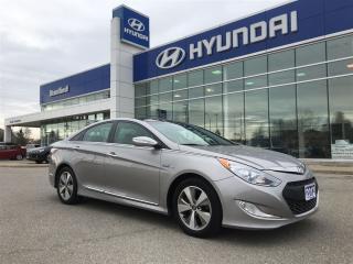 Used 2012 Hyundai Sonata Hybrid - Low Mileage for sale in Brantford, ON