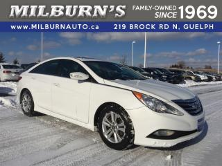 Used 2014 Hyundai Sonata GL, REAR CAMERA for sale in Guelph, ON