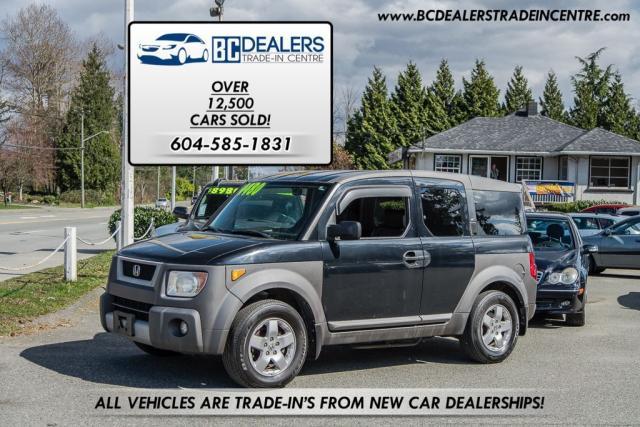 Car Dealers Surrey Bc