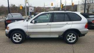 Used 2003 BMW X5 *LEATHER-SUNROOF* for sale in Kitchener, ON