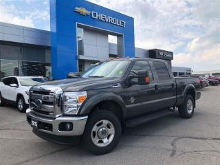 Used 2015 Ford F-250 FX4 for sale in Barrie, ON