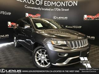 Used 2016 Jeep Grand Cherokee Summit for sale in Edmonton, AB
