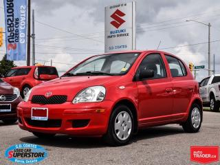 Used 2005 Toyota Echo LE ~Low Mileage ~Very Clean for sale in Barrie, ON