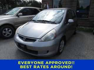 Used 2007 Honda Fit LX for sale in Cookstown, ON