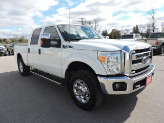 Used 2015 Ford F-250 XLT. Crew. 4X4. 6.2L Gas. Loaded for sale in Gorrie, ON