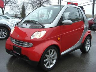 Used 2006 Smart fortwo PASSION CONVERTIBLE for sale in London, ON