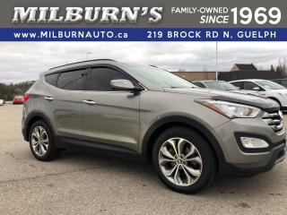 Used 2014 Hyundai Santa Fe Sport Limited 2.0T AWD for sale in Guelph, ON