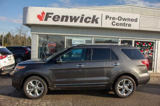 Used 2015 Ford Explorer LIMITED for sale in Sarnia, ON