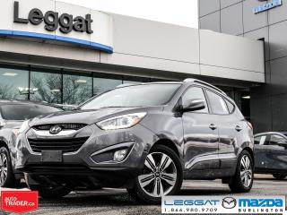 Used 2014 Hyundai Tucson Limited for sale in Burlington, ON
