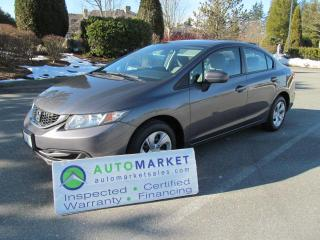 Used 2015 Honda Civic LX 5-Speed INSP, FREE BCAA MBSHP, FREE WARR, FINANCE for sale in Surrey, BC