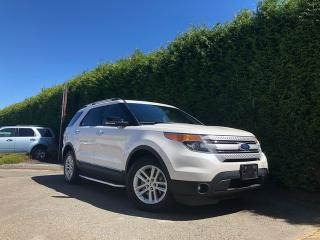 Used 2015 Ford Explorer XLT for sale in Surrey, BC