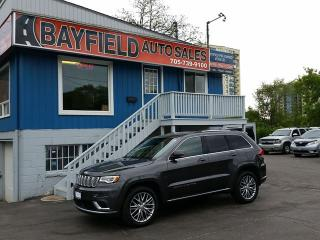 Used 2018 Jeep Grand Cherokee Summit 4x4 **3.6L/Leather/Roof/Navigation/** for sale in Barrie, ON