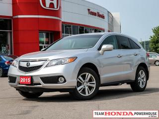 Used 2015 Acura RDX Technology Package for sale in Milton, ON