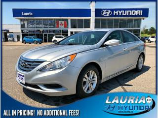 Used 2013 Hyundai Sonata GL Auto - Low kms for sale in Port Hope, ON